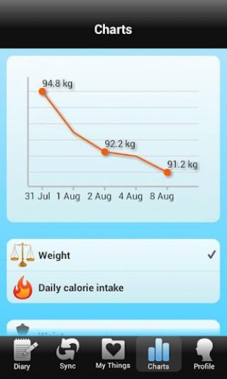 Calorie Counter截图(5)