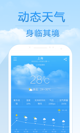 15日天气预报截图(3)