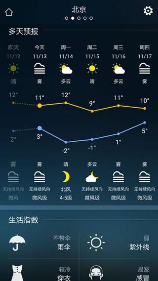 实时天气预报截图(3)