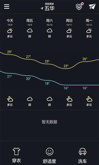 美好天气截图(5)