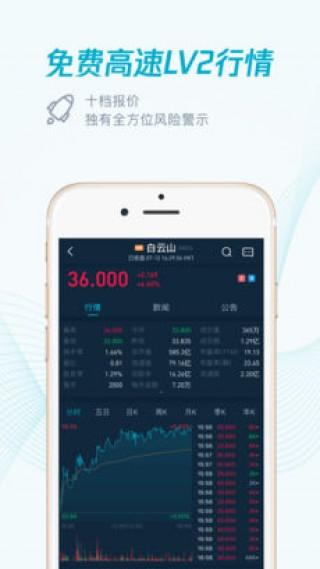 金桥证券-港股行情开户交易平台截图(3)