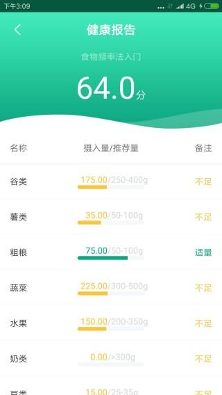 筷子膳食截图(4)