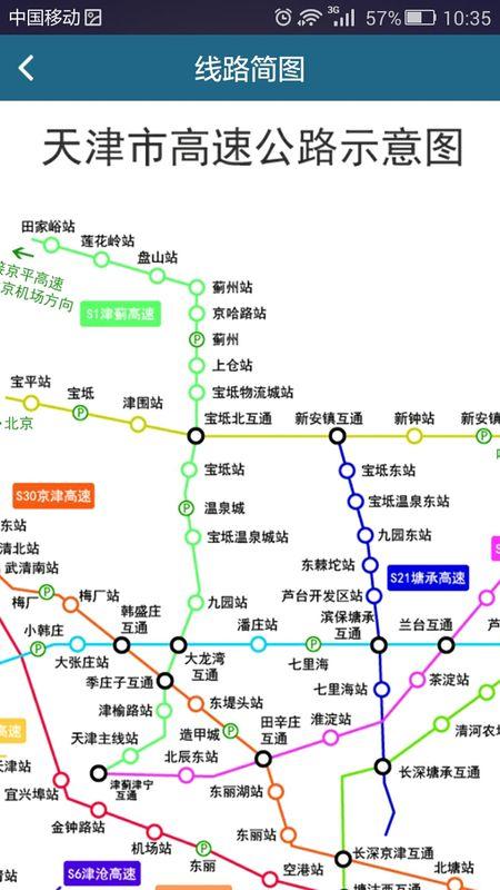 天津高速通截图(3)